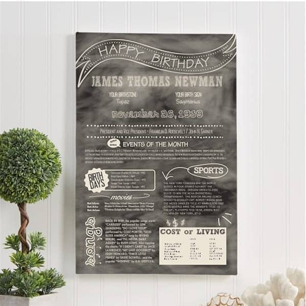90th Birthday Gifts for Grandpa - Looking for a unique gift for 80 year old Grandpa? Delight him with this handsome personalized Day You Were Born canvas! Click to see the top 50 90th birthday gift ideas for Grandpa and quickly find the perfect present! #90thBirthdayIdeas #90thBirthday #grandpa gifts